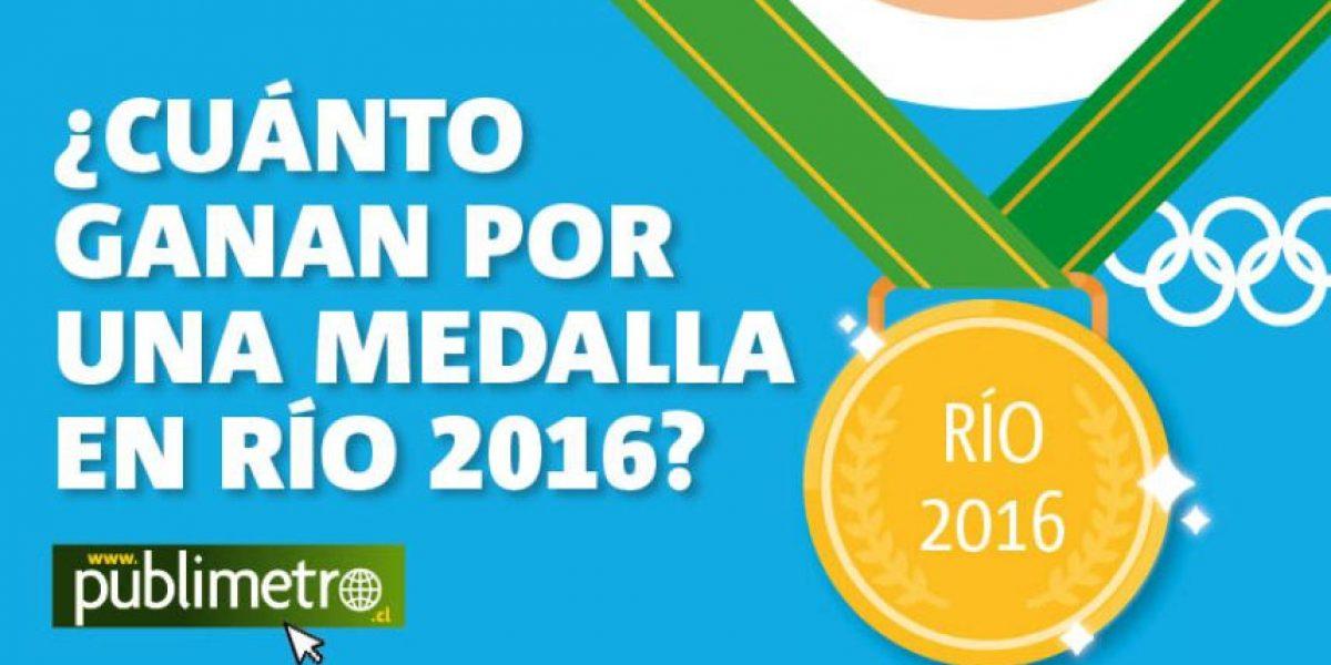 Infografía: ¿cuánto ganan por una medalla de oro?