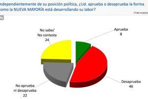 Foto:Reproducción Centro de Estudios Públicos. Imagen Por: