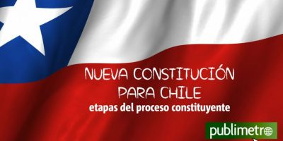 Infografía: nueva Constitución para Chile, etapas del proceso constituyente