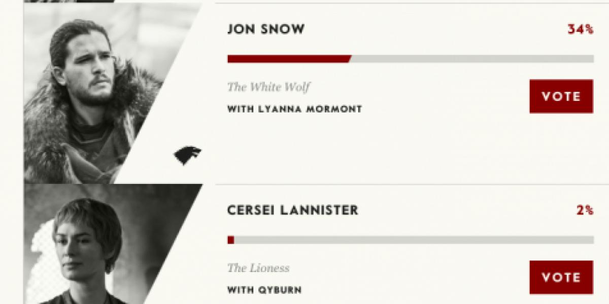 [Game of Thrones] Votación para elegir al presidente de Westeros parodia elecciones en EE.UU.