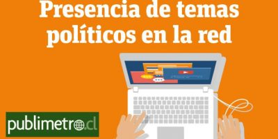 Los temas políticos más mencionados en redes sociales durante el mes de agosto