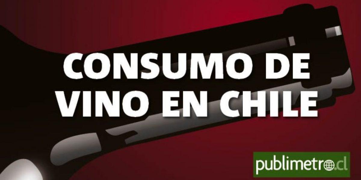 Infografía: consumo de vino en Chile