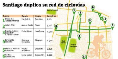 Santiago inicia construcción de 15 kilómetros de nuevas ciclovías