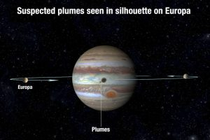 Los científicos descubrieron las plumas en la silueta de Júpiter Foto:NASA. Imagen Por: