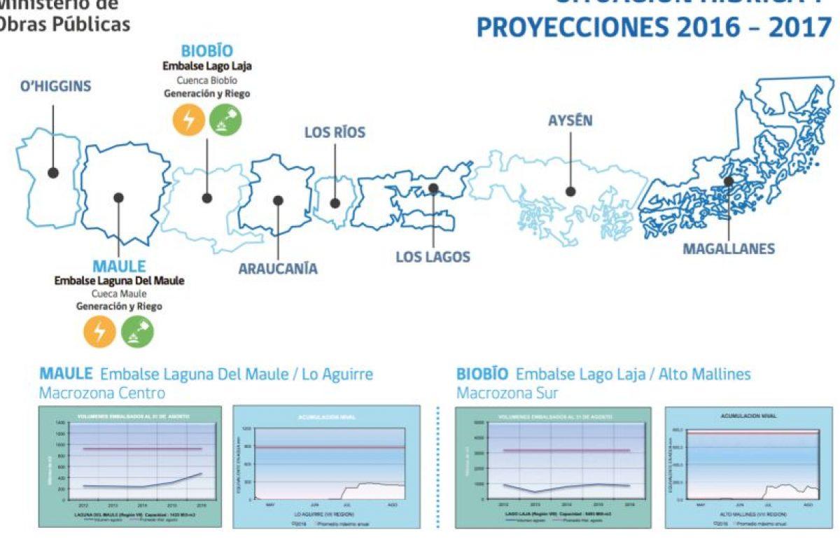 Anualmente, la Dirección General de Aguas del Ministerio de Obras Públicas elabora el Informe Nacional de Disponibilidad de Agua para temporada siguiente, en este caso para la temporada primavera 2016 – verano 2017, con el objeto de entregar información para 19 cuencas hídricas ubicadas entre el río Copiapó, en la Región de Atacama, y el Ñuble, en la Región del Biobío. Foto:Reproducción Ministerio de Obras Públicas. Imagen Por: