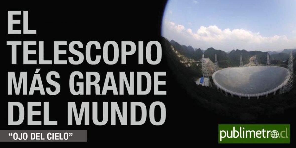 Infografía: el telescopio más grande del mundo