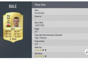 6.-Gareth Bale. Imagen Por:
