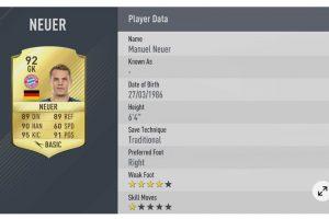 5.- Manuel Neuer. Imagen Por: