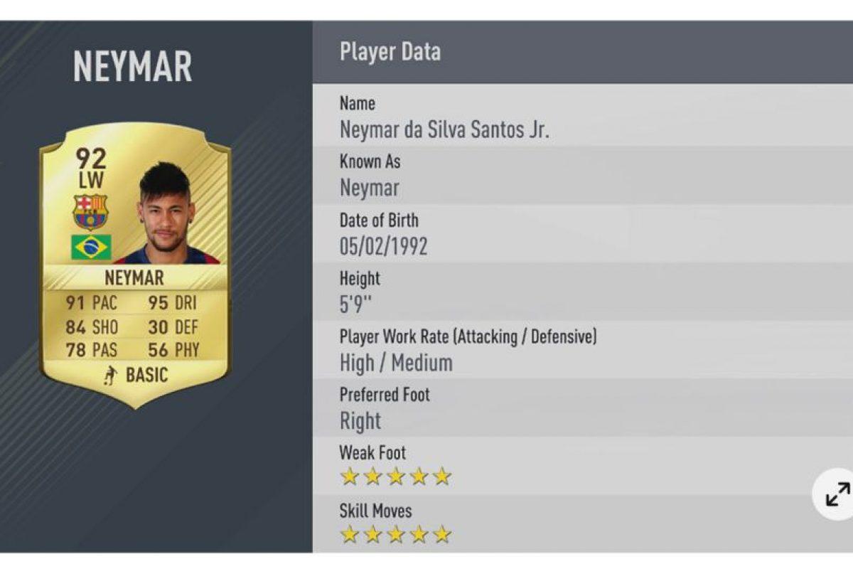 3.- Neymar. Imagen Por: