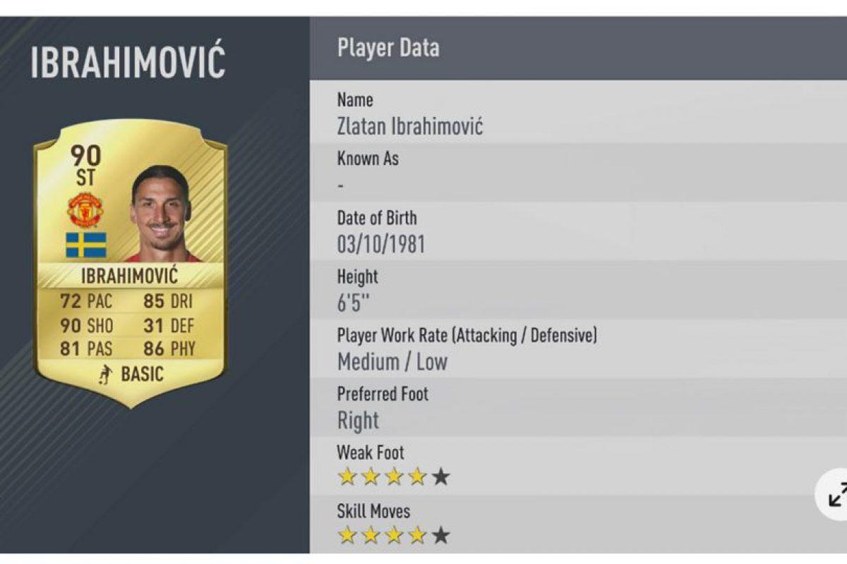 7.- Zlatan Ibrahimovic. Imagen Por: