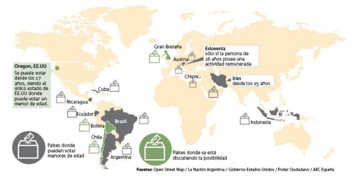 Los detalles sobre el derecho a voto desde los 16 años en Chile y el mundo