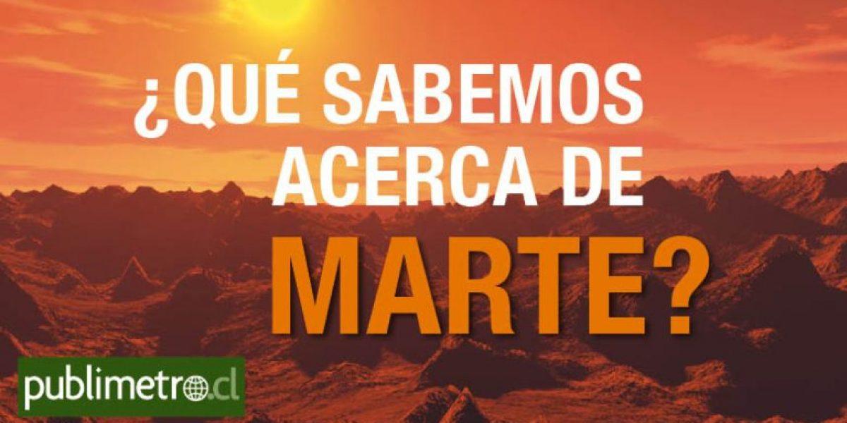 Infografía: ¿Qué sabemos de Marte?