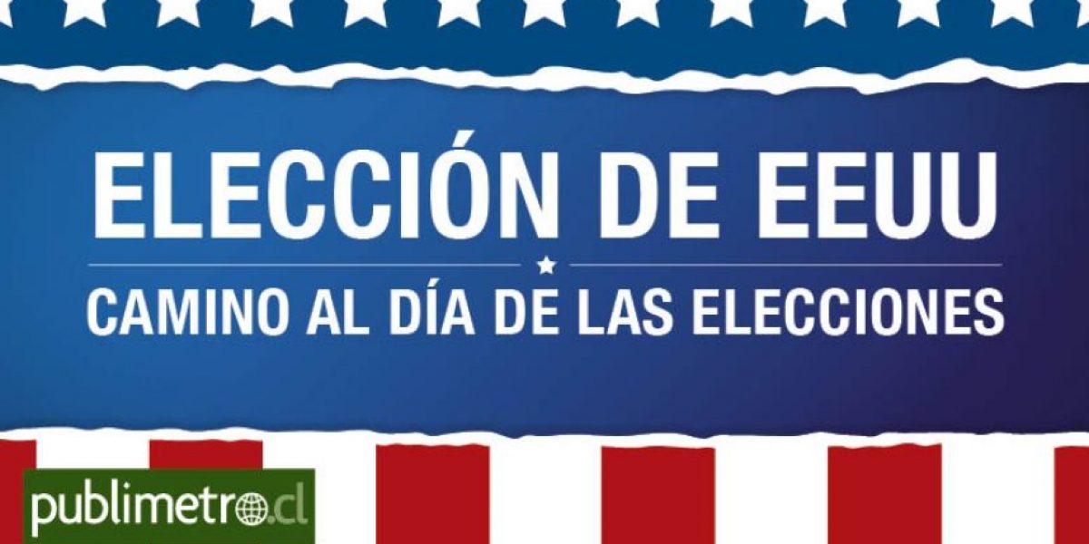 Infografía: elección de EEUU, camino al día de las elecciones