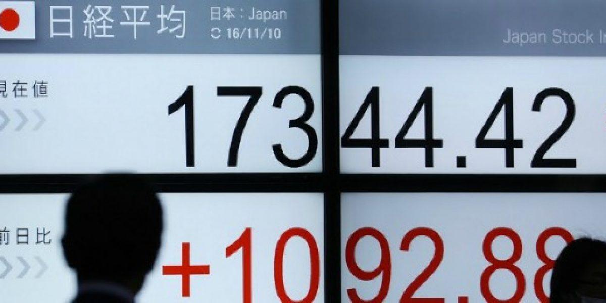 Bolsas asiáticas se recuperan  tras el shock del