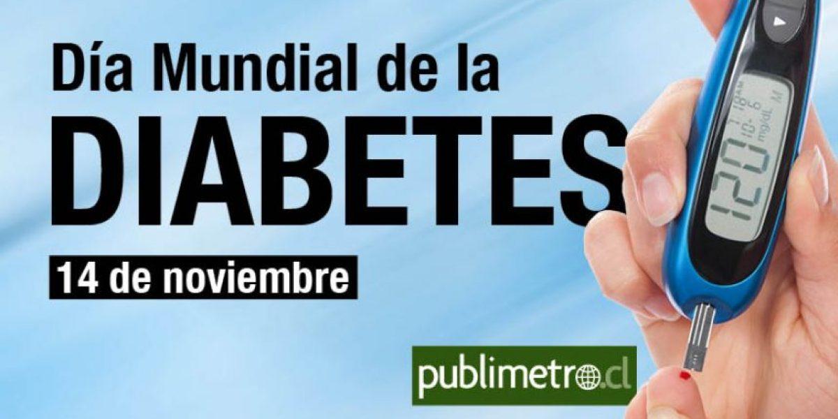Infografía: Día Mundial de la Diabetes, 14 de noviembre