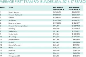 Alemania Foto:Sporting Intelligence. Imagen Por:
