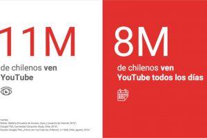 11 millones de chilenos ven Youtube semanalmente y 8 millones, todos los días. Foto:Gentileza Impronta. Imagen Por: