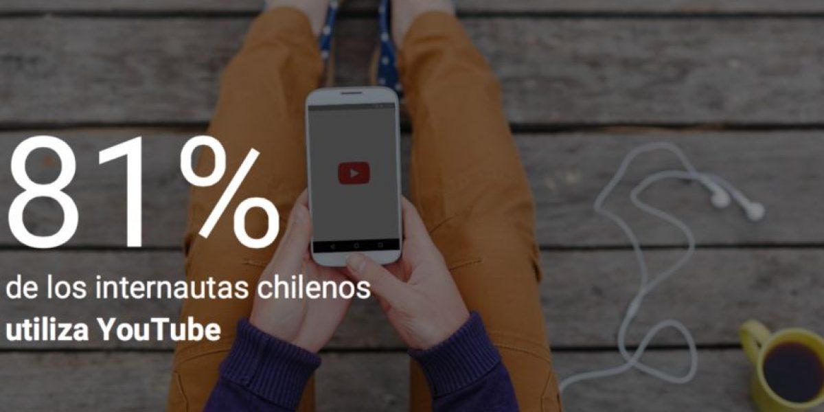 El perfil de los chilenos en Youtube
