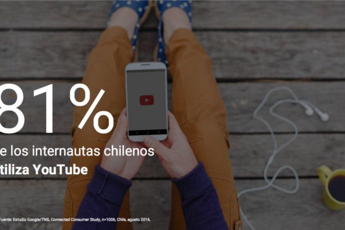 El 81% de los internautas chilenos utiliza Youtube. Foto:Gentileza Impronta. Imagen Por: