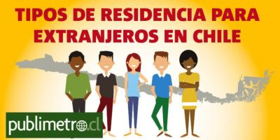 Infografía: tipos de residencia para extranjeros en Chile