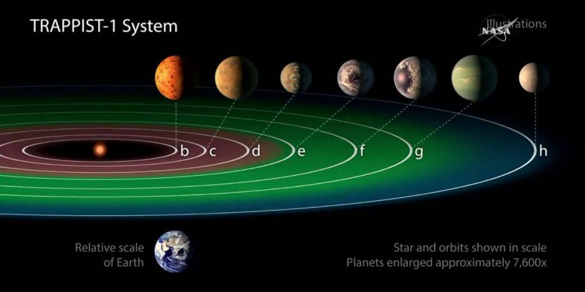 Nasa anuncia el descubrimiento desde Chile de tres planetas habitables similares a la Tierra