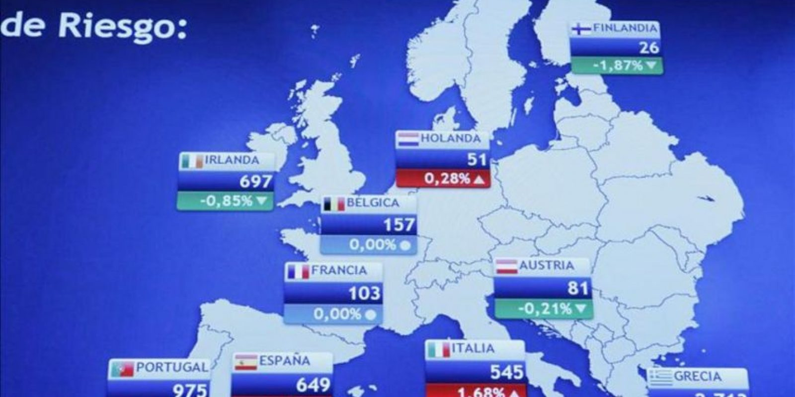 Panel informativo de la prima de riesgo en Europa donde la española alcanzaba hoy tras la apertura de la bolsa de Madrid un máximo histórico de 649 puntos básicos, su nivel más alto desde la creación del euro, después de que la rentabilidad del bono español a diez años superara por primera vez el 7,7 por ciento. EFE