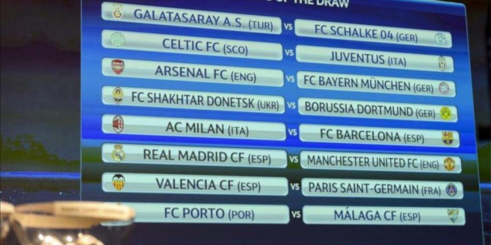 Pantalla con los resultados del sorteo de los octavos de final de la Liga de Campeones celebrado en la sede de la UEFA en Nyon (Suiza). EFE