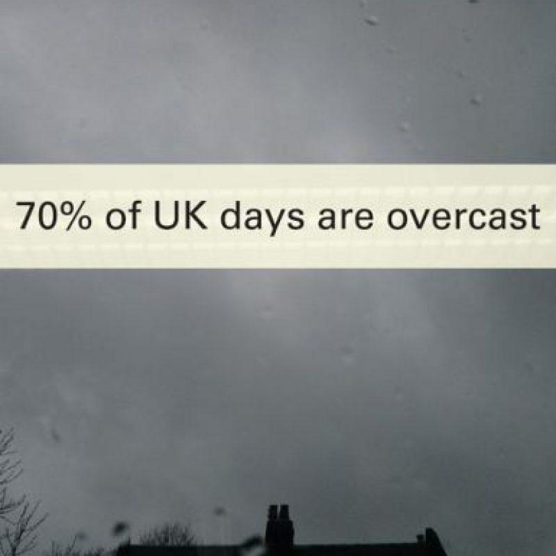Otro aviso del clima. Foto:The Guardian