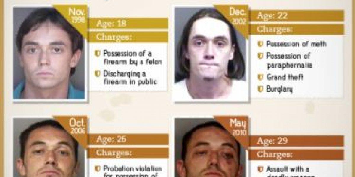 FOTOS: ¡De impacto! Así cambian las caras de los criminales con el tiempo