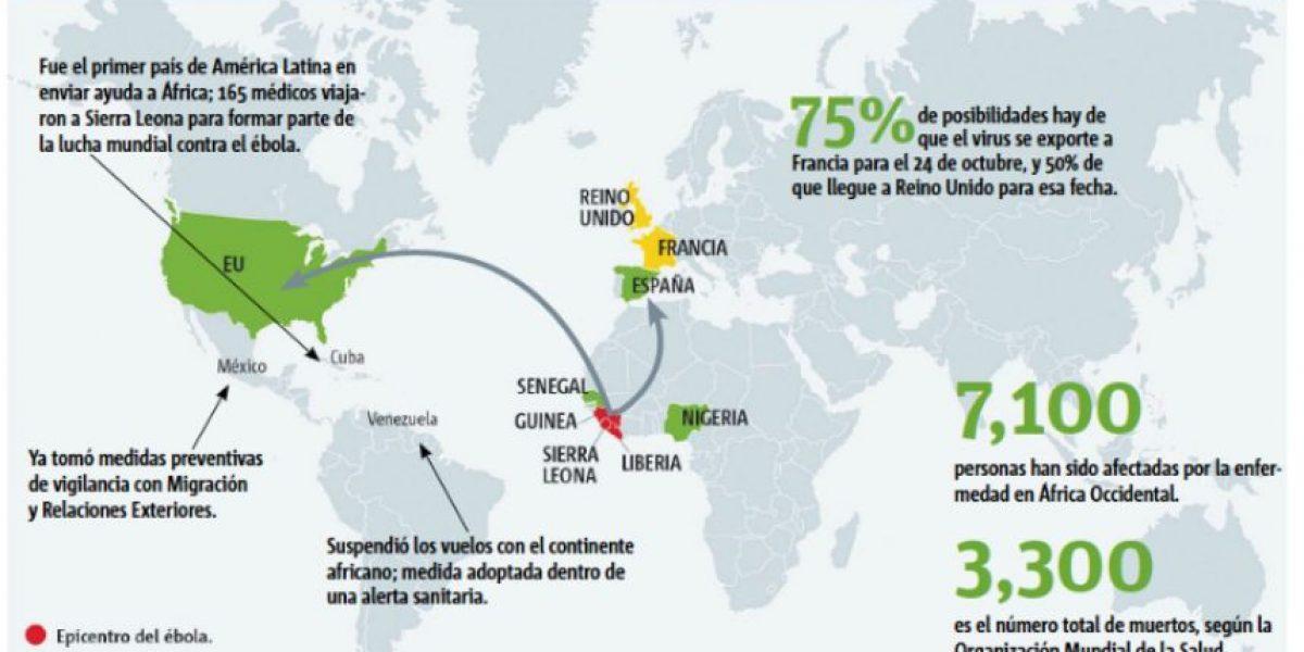 El mortal virus de Ébola llegó a 3 continentes, en menos de 10 días