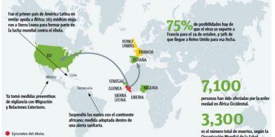 El avance del virus en el mundo Foto:Publimetro México
