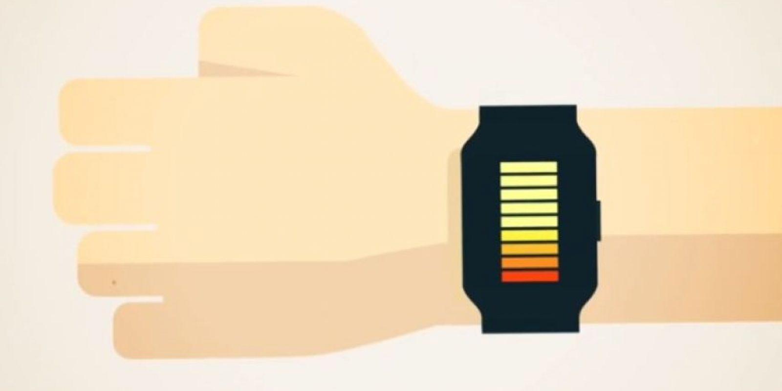 Este gadget aún se encuentra en una etapa de desarrollo. Foto:YouTube/wankband