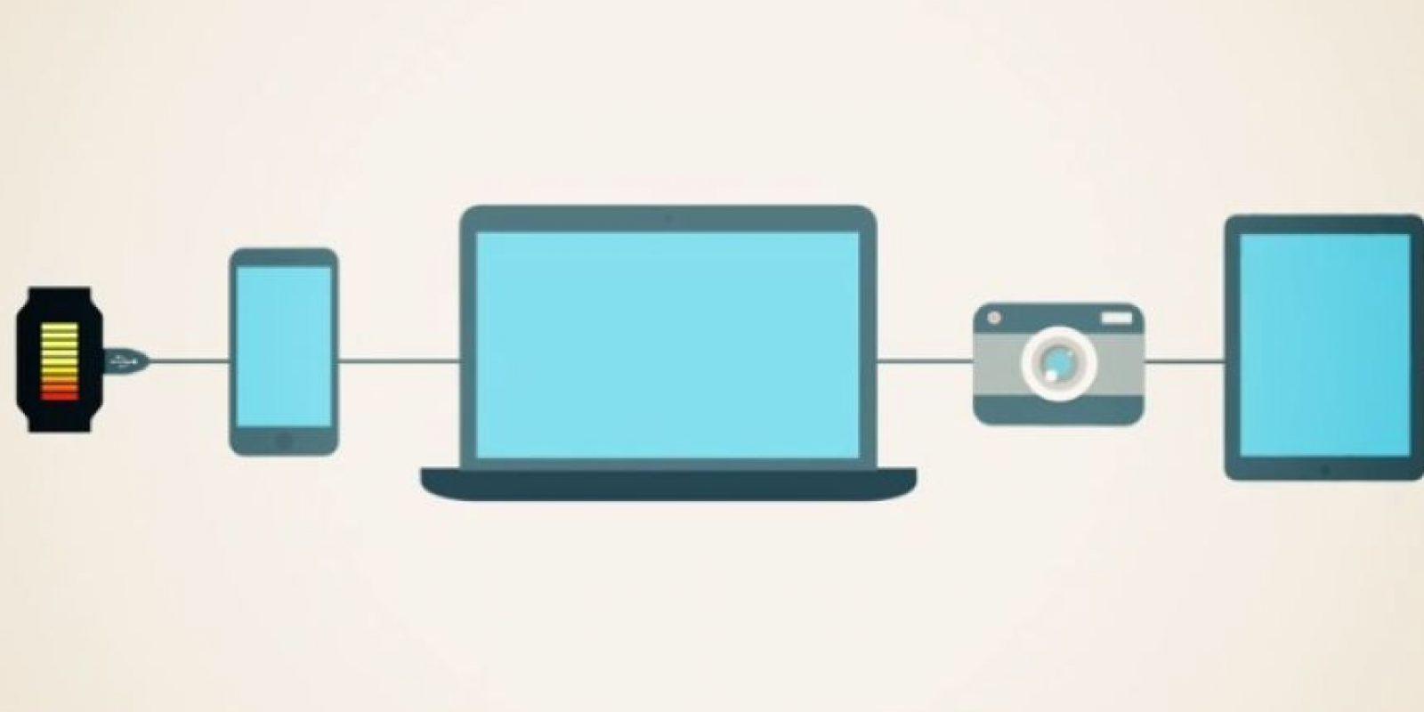 Funciona con smartphones, lap tops, cámaras y tabletas Foto:YouTube/wankband