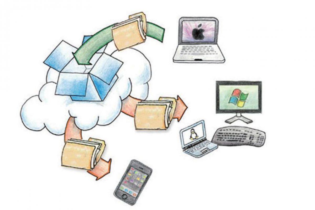 Dropbox es la opción más conocida de almacenamiento en al nube, pero no es la única. Foto:Google