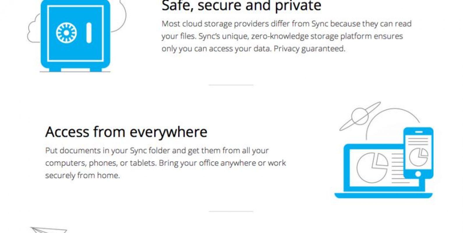 Sync es una buena opción para profesionistas que trabajan online. Foto:sync.com