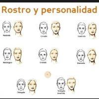 4. Es importante que las personas conozcan algunos datos de su rostro ya que: Foto:Tumblr.com/Tagged-fisonomía-rostro