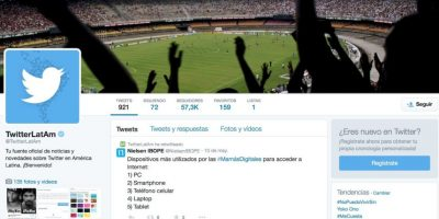 Twitter cuenta con 300 millones de usuarios. Foto:Twitter