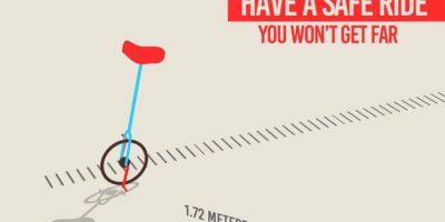 Pinna. En este juego pueden probar que tan lejos puedes conducir un monociclo animado, mientras más lejos más puntos Foto:Riku Tamminen