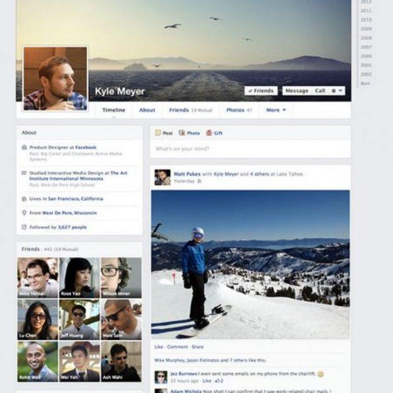 Fue fundada en 2004 y en la actualidad es la red social más popular del mundo con mil 440 millones de usuarios. Foto:Facebook
