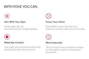 Las especificaciones de este estos lentes indican que nuestros ojos serán el principal control del sistema Foto:FOVE / Kickstarter
