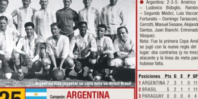 Argentina se coronó campeón. Foto:semana.com