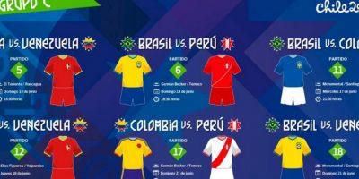 Así saldrán a la cancha las selecciones del sector C Foto:Copa América Chile 2015
