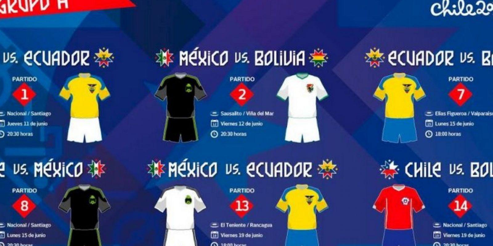 Así jugarán en el Grupo A Foto:Copa América Chile 2015