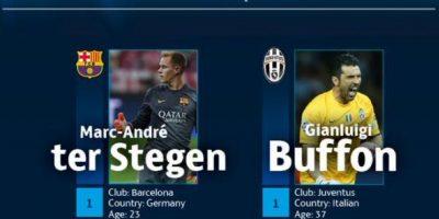 Foto:Página oficial UEFA Champions League.