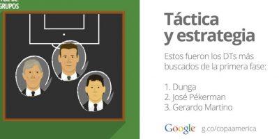 Los entrenadores: Foto:Google
