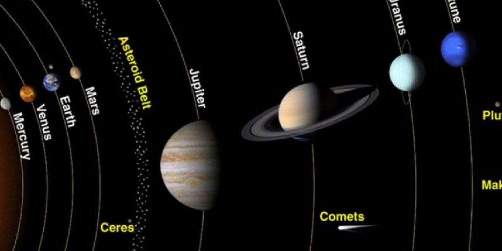 Ceres se ubica entre Marte y Júpiter Foto:NASA