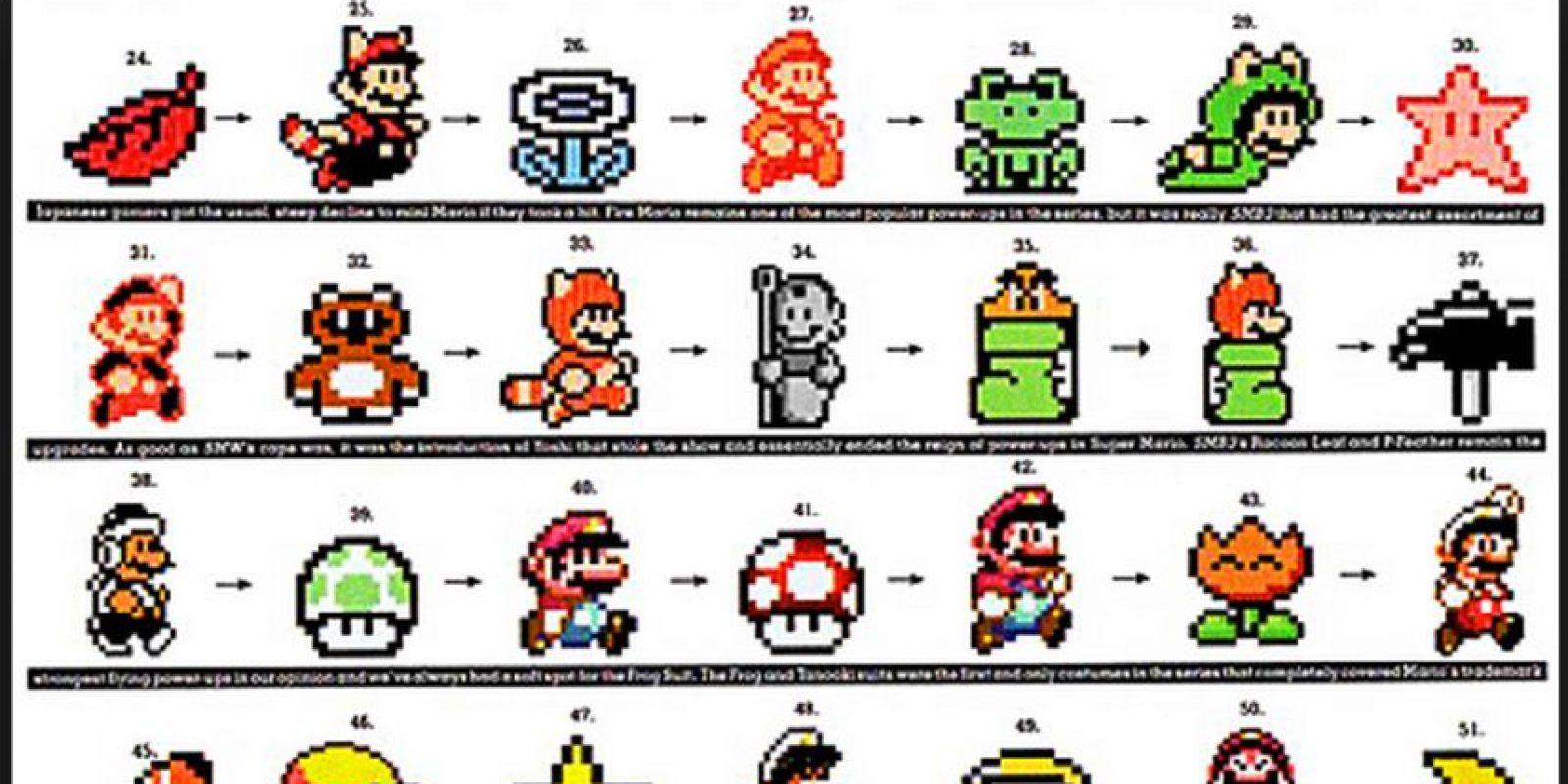 """9. Existen muchos """"Marios"""" en toda la saga de los videojuegos. Esto hace la aventura más emocionante Foto:Nintendo"""
