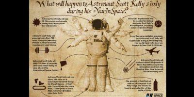 La misión que realizan ambos es para conocer los efectos sobre el humano tanto tiempo en el espacio. Foto:Vía nasa.gov