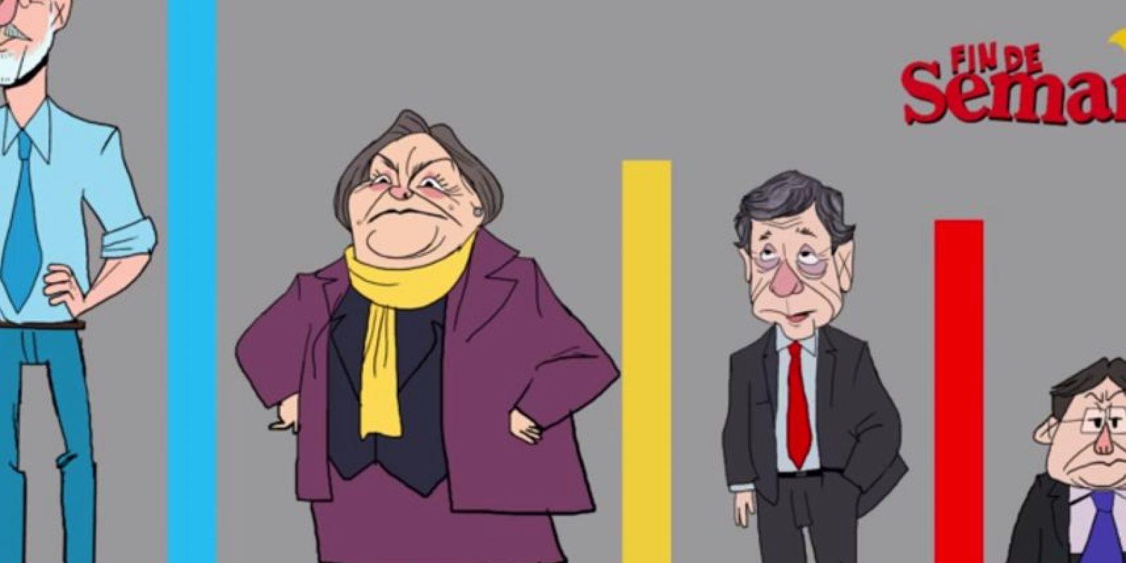 Las encuestas a la alcaldía Foto:Captura de Pantalla youtube/Monkey Soup Co
