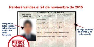 Quedan tres semanas para que actualice su pasaporte Foto:Cancillería